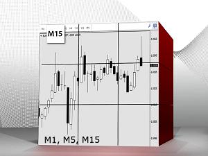 Trader's Desk preview: InstaWiki - Kuotasi saham, chart. Analisa teknikal.